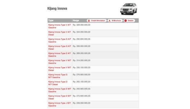 Berapa Harga Mobil Agya Ayla - Mobil You