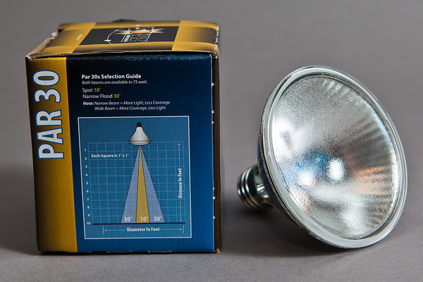 Solux Bulb with Beam Spread Diagram