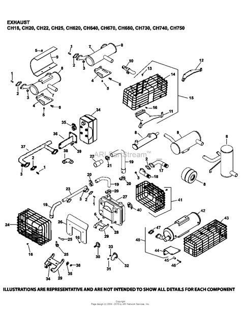 Kohler CH620-3052 REPAIR PROCESSES INC. 19 HP (14.2kW