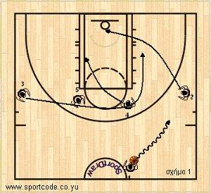"<div style= ""background:#99c9ff; padding:5px 8px 5px 8px;"" > <strong><em><span style= ""color:#cc0000;"" >ΣΥΣΤΗΜΑ - PLAYS - Euroleague 2010-11 Playbook Spirou Charleroi No 01(ΠΗΓΗ ΣΕΠΚ)</span></em></strong> </div>"