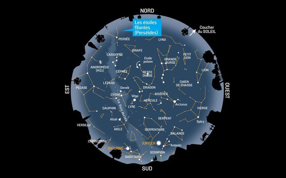 Perséides Jupiter Saturne Notre Carte Du Ciel Pour