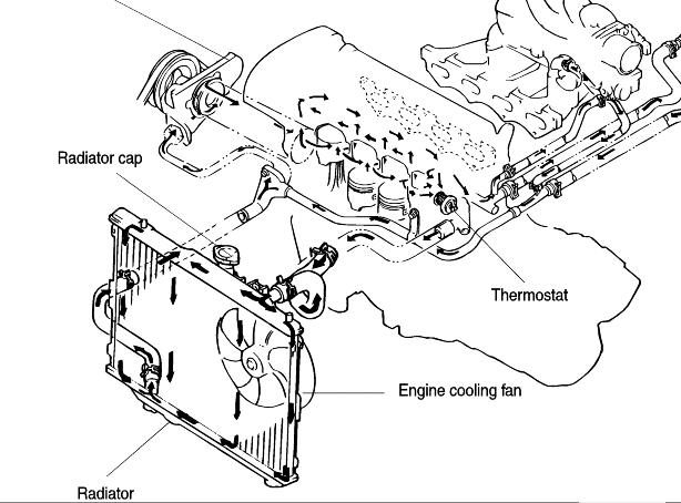 2005 Kia Sorento Belt Diagram