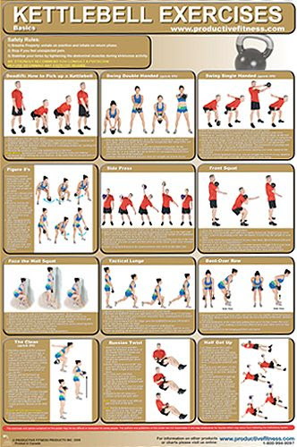 1000 Images About Fitness Kettlebell Workout Helps On Pinterest