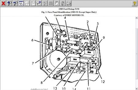 84 F150 Fuse Box 1994 Dodge Caravan Wiring Diagram For Wiring Diagram Schematics