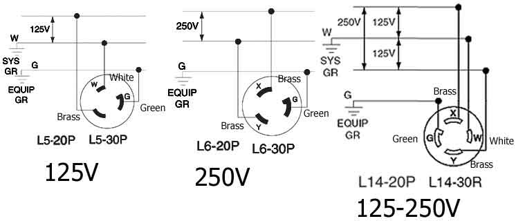 4 Prong Twist Lock Plug Wiring Diagram from lh3.googleusercontent.com