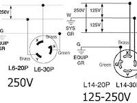 Wiring Diagram 30 Amp Rv Schematic