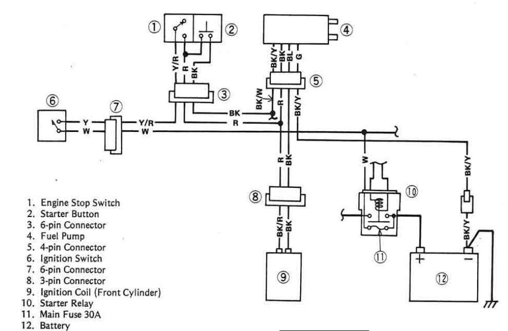 Diagram Kawasaki Vn1500 Wiring Diagram Full Version Hd Quality Wiring Diagram Rciwiring26 Kingmobile It