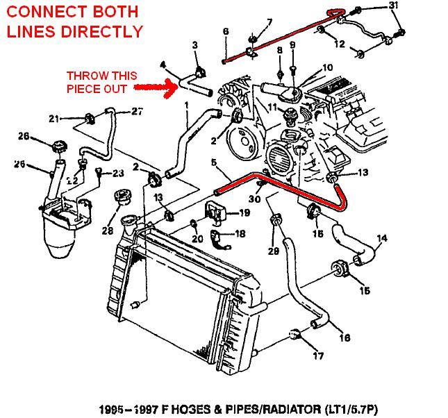 2001 Chevy Cavalier Engine Coolant Diagram Wiring Diagrams Few Site A Few Site A Alcuoredeldiabete It