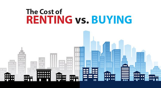 Keeping Current Matters | The Cost of Renting vs. Buying [INFOGRAPHIC]