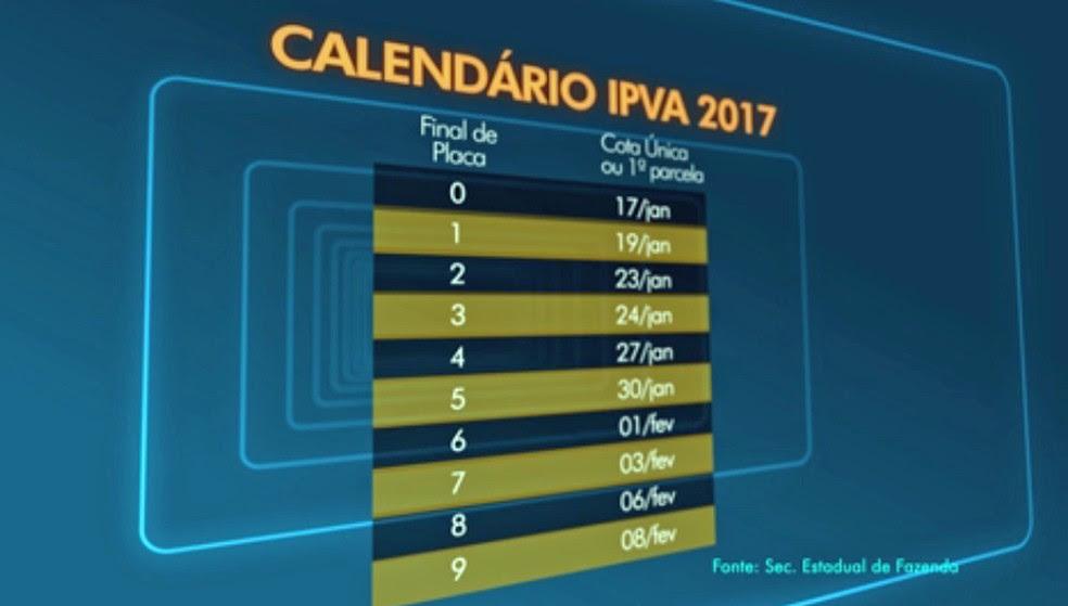 Calendário de pagamento do IPVA do RJ foi divulgada nesta terça-feira (Foto: Reprodução/Globo)