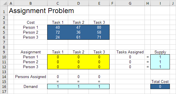 Assignment Problem in Excel