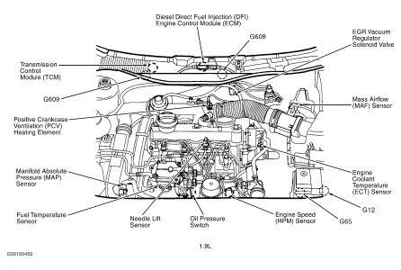 Audi 1 8t Engine Diagram - Wiring Diagram Example