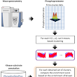 Knowledge-Based Analysis for Detecting Key Signaling Events from Time-Series Phosphoproteomics Data