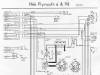 45+ 1973 Dodge Charger Fuse Box Diagram Gif