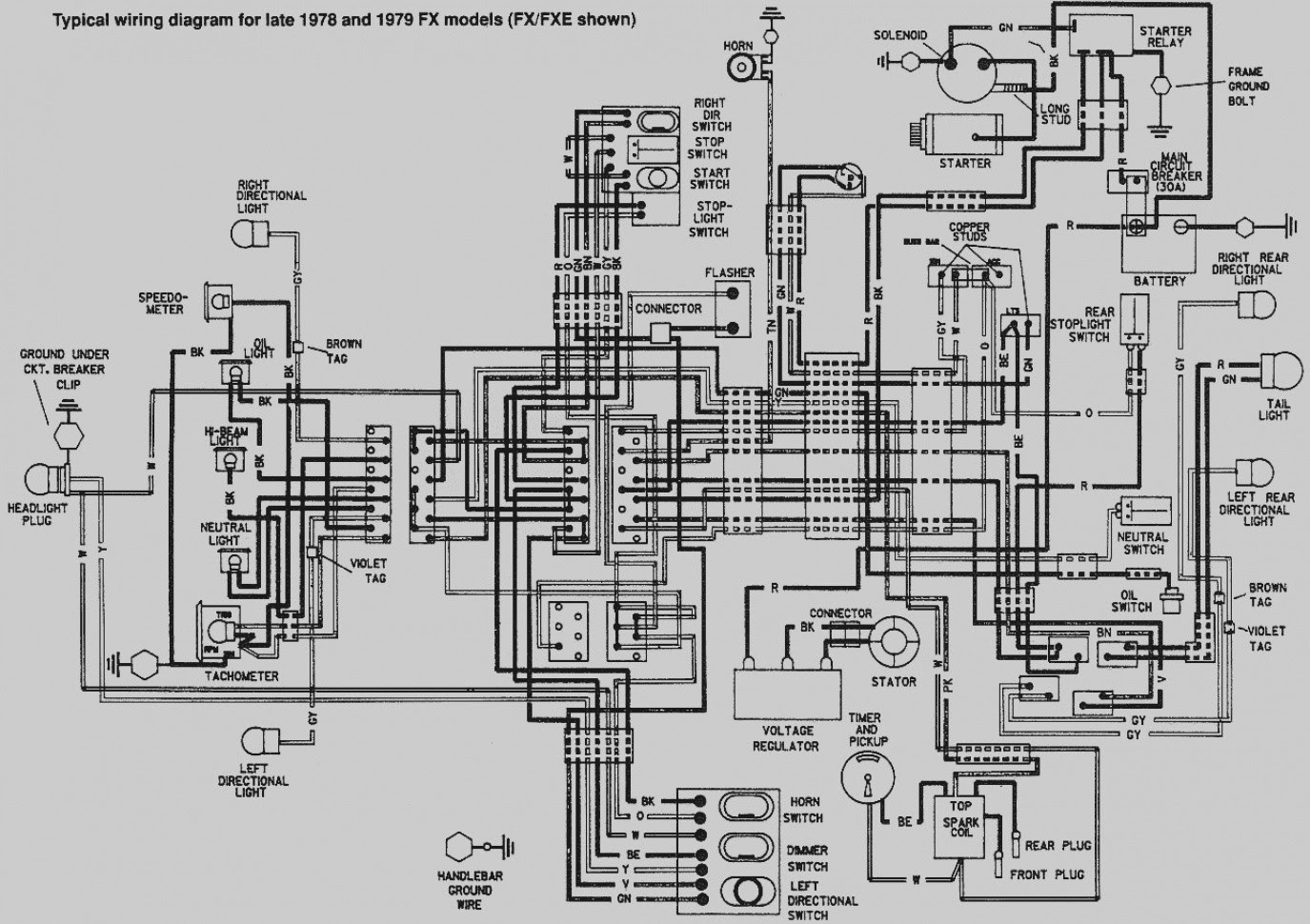 15 Info Terkini Harley Davidson Softail Wiring Diagram
