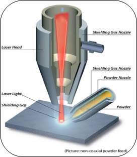 Laser Beam Welding Full Seminar Report Abstract And Presentation Download