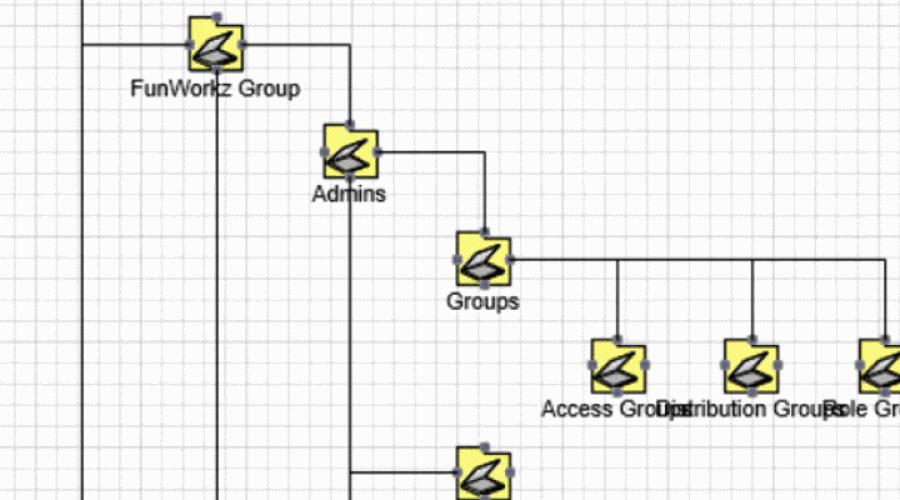 Wiring Diagram: 33 Folder Structure Diagram Visio