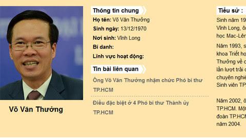 Image result for Võ Văn Thưởng