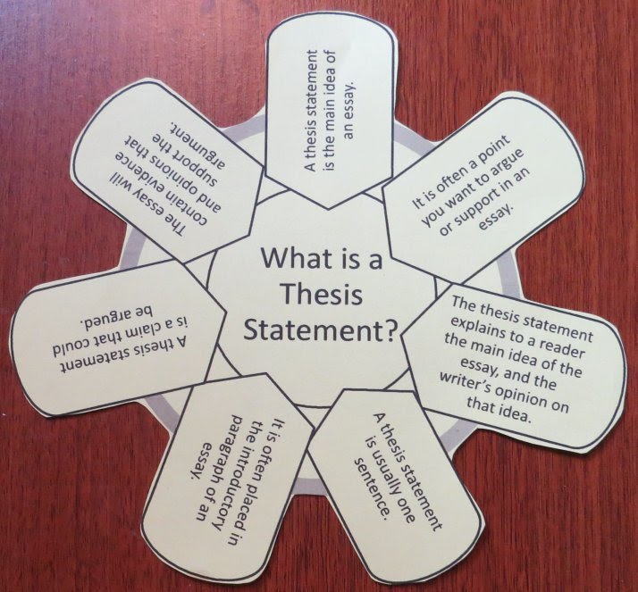 teaching how to write a thesis statement middle school