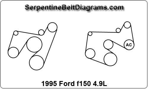 1995 Ford F150 4 9l Belt Diagram