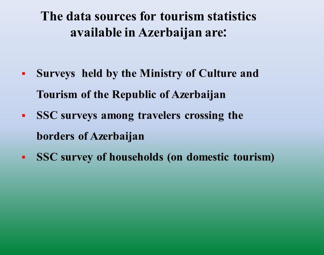 Tourism Statistics in Azerbaijan  ppt video online download