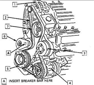 1998 Lumina Engine Diagram | 1998 Chevy Lumina Engine Schematics |  | Fuse Wiring