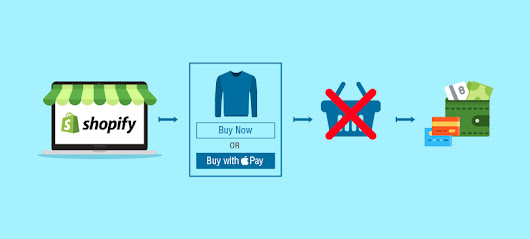 Shopify Dynamic Checkout Buttons - Speeding Up The Checkout Process - Blog | QeRetail