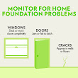 Home Foundation Problems | House Foundations | Foundations For House