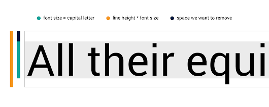 Line-height Crop — a simple CSS formula to remove top space from your text