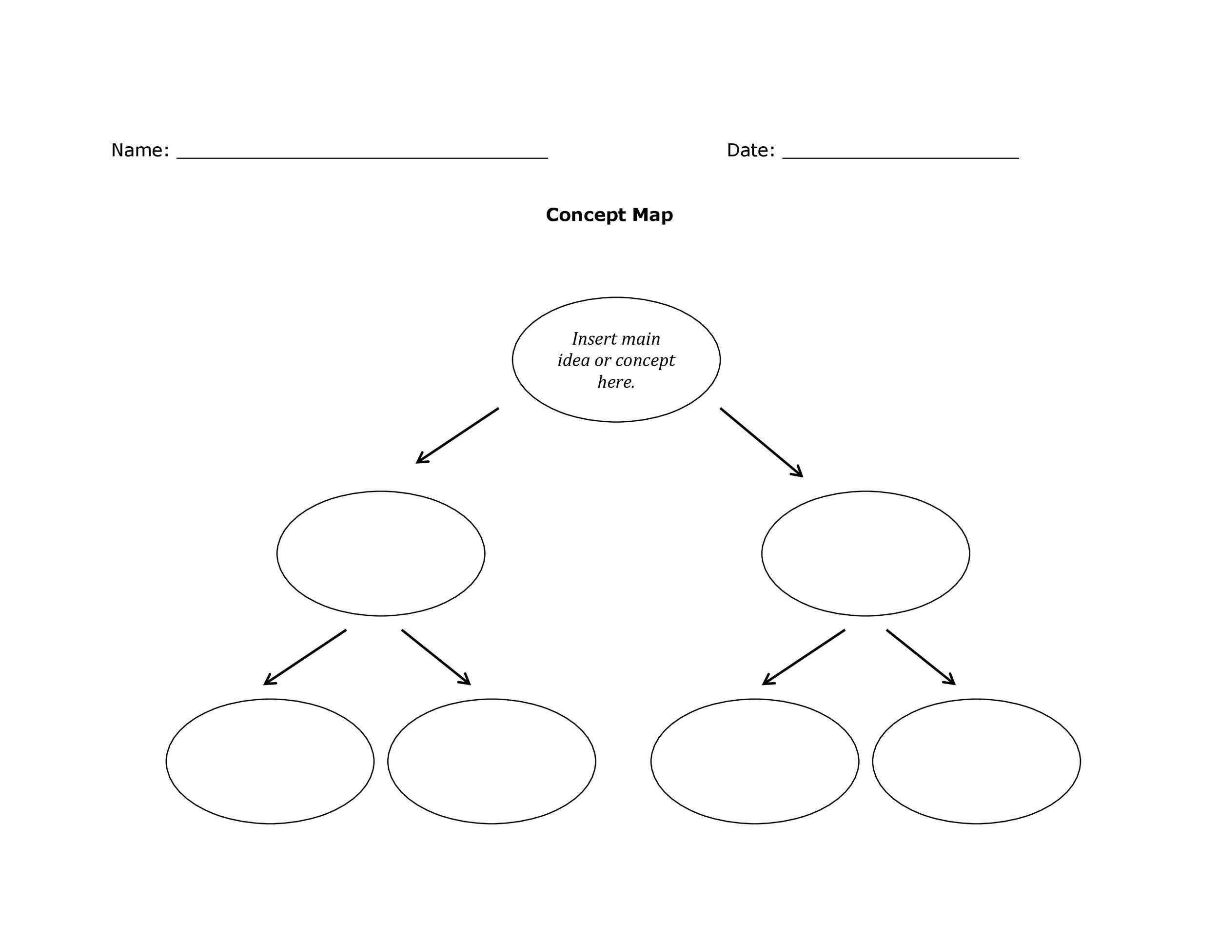 خريطة مفاهيم فارغة 2 Kharita Blog
