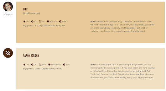 Game Changing New Feature: Compare Coffee Tasting Notes with 🌎!