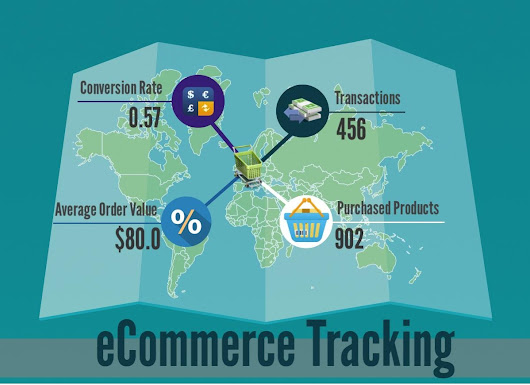 3 Steps to Set up eCommerce Tracking in Google Analytics