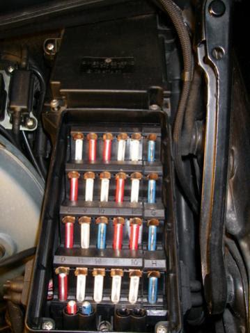 1995 Mercedes E320 Fuse Box | schematic and wiring diagram