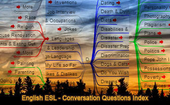Conversation Questions for the ESL/EFL Classroom, Index