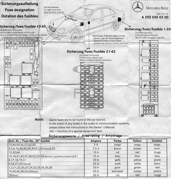 CHRISTIE PACIFIC CASE HISTORY  W203    FUSE    BOX    DIAGRAM    AND LOCATION