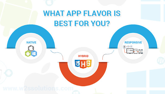 Native vs. Hybrid vs. Responsive: What App Flavor is Best for You?