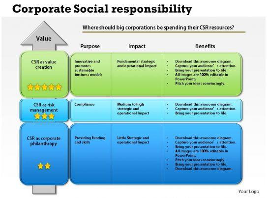 0514_corporate_social_responsibility_powerpoint_presentation_Slide01