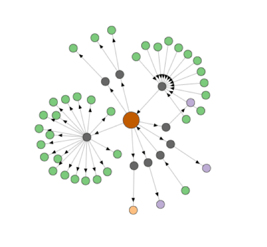 Making Connections at the Linked Ancient World Data Institute