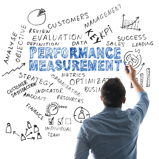 Kickstart your Performance Initiatives: How KPIs Help You Get Results