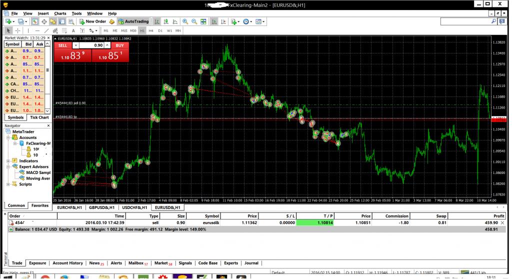 FXCL.MT4_thaibrokerforex