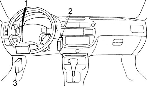 1997 Honda Civic Dx Fuse Box Diagram / Diagram 1997 Honda