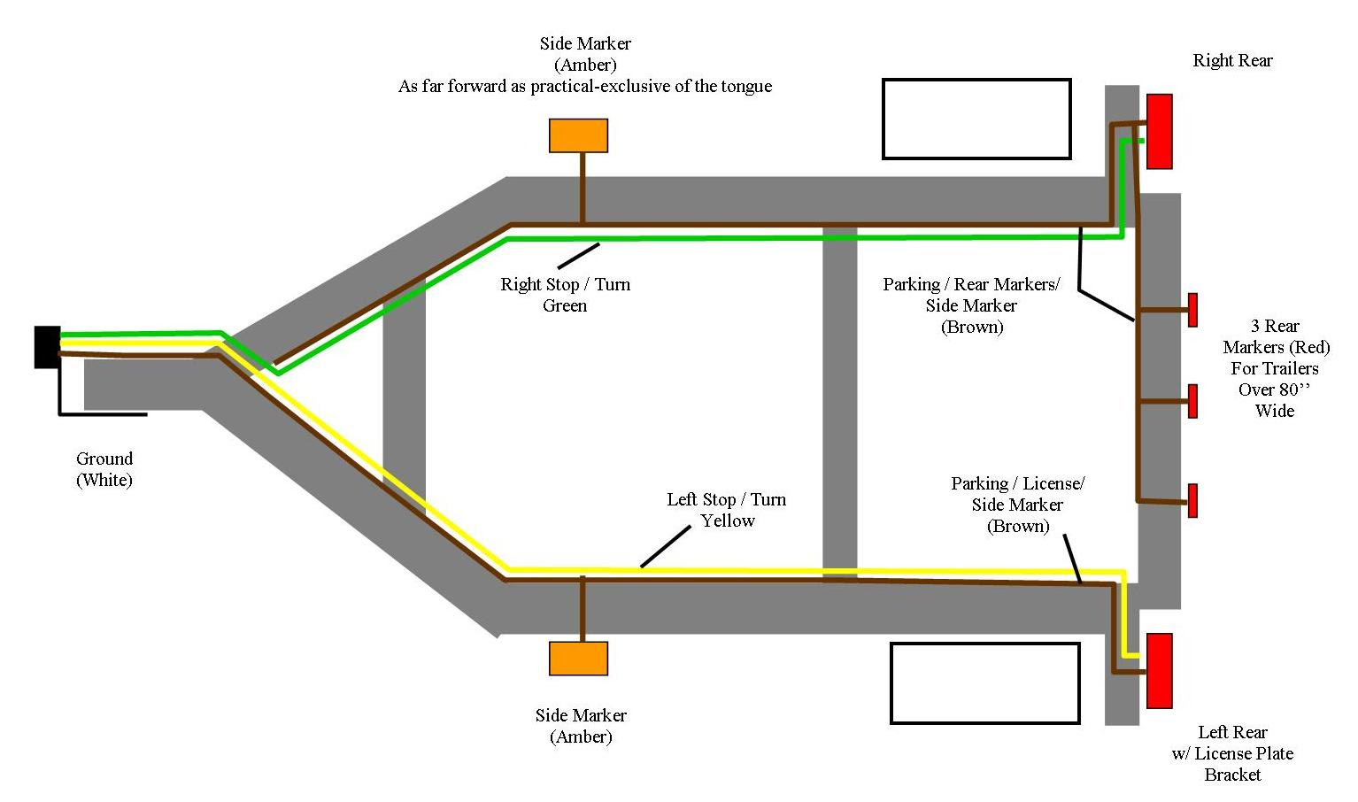 Secret Diagram: Complete Vehicle wiring diagram for trailer
