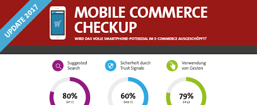 Infografik: Mobile Commerce Deutschland - TOP 100 Shops im Benchmark - konversionsKRAFT