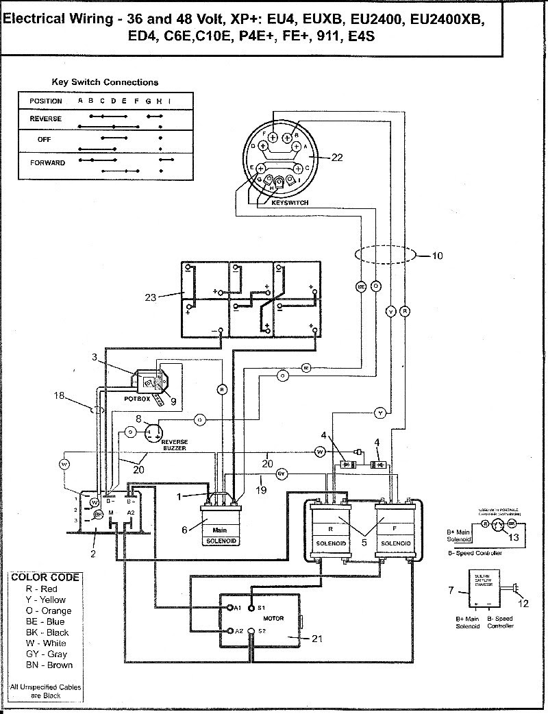 DIAGRAM] Golf Cart Ignition Switch Wiring Diagram FULL Version HD Quality Wiring  Diagram - POSCLASSDIAGRAM.VENEZIAARTMAGAZINE.ITFree Accessed Wiring Databse - veneziaartmagazine