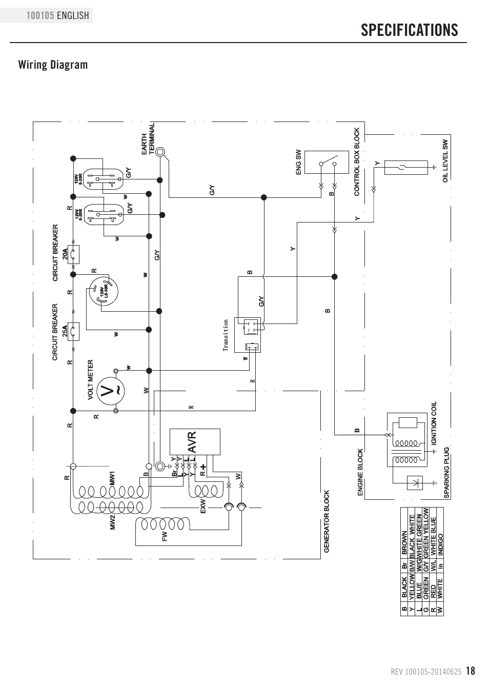 1995 Champion Wiring Diagram