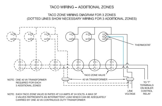 taco controls wiring 29 taco zone valve wiring diagram wiring diagram list  29 taco zone valve wiring diagram