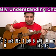Finally Understanding Chords  - YouTube