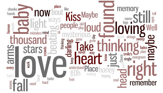 I will create a Word CloUd of your favourite sOng or poEm for $5