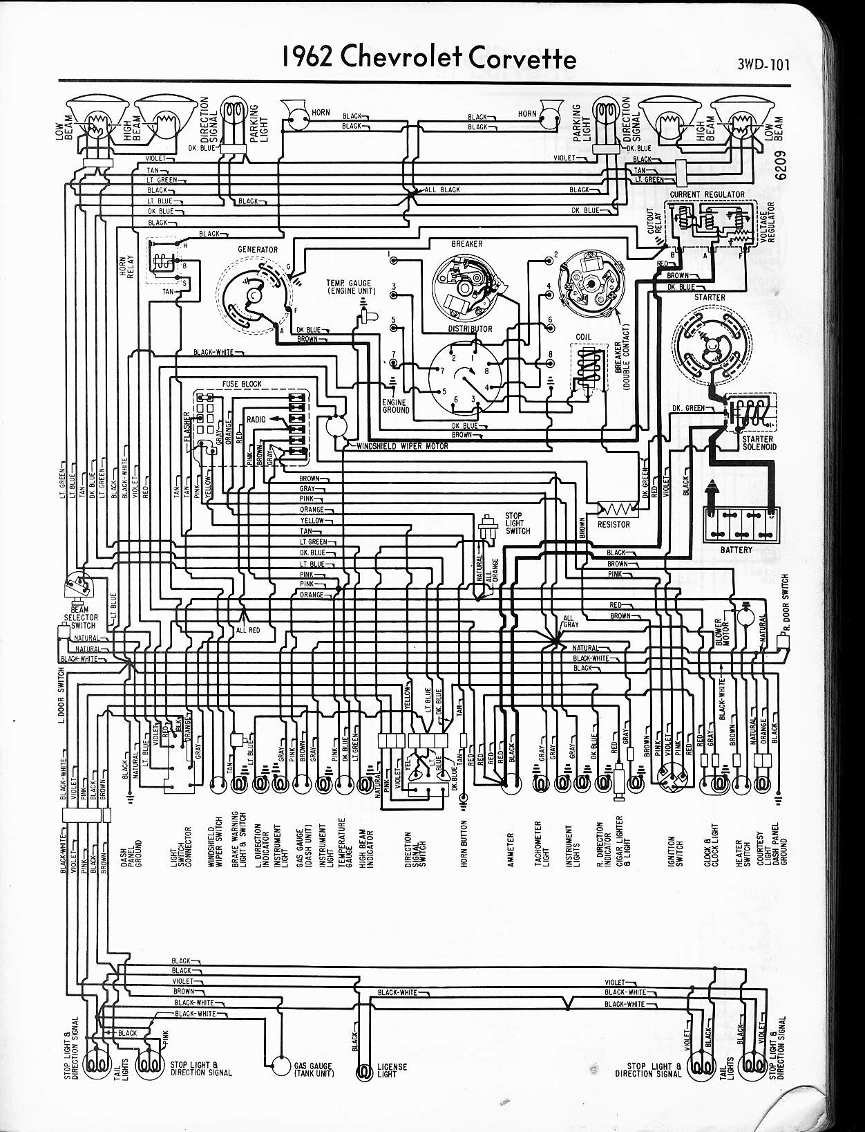 68 Corvette Dash Wiring Diagram Wiring Diagram Overview A Overview A Musikami It