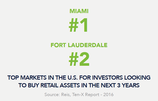 Is Miami a Good City for RETAIL Investments ?